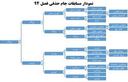 جدول مسابقات جام حذفی فصل 94