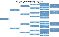 جدول مسابقات جام حذفی فصل 95